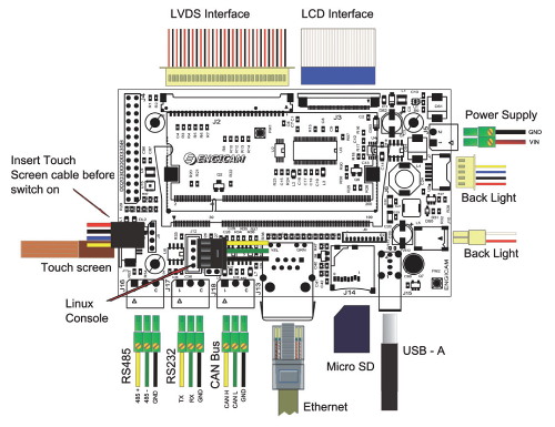 R TOUCH carrier board - Engicam s r l